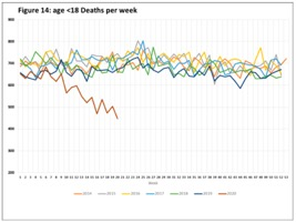 decreasing crib death in the US