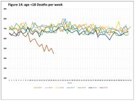 decreasing crib death in the US